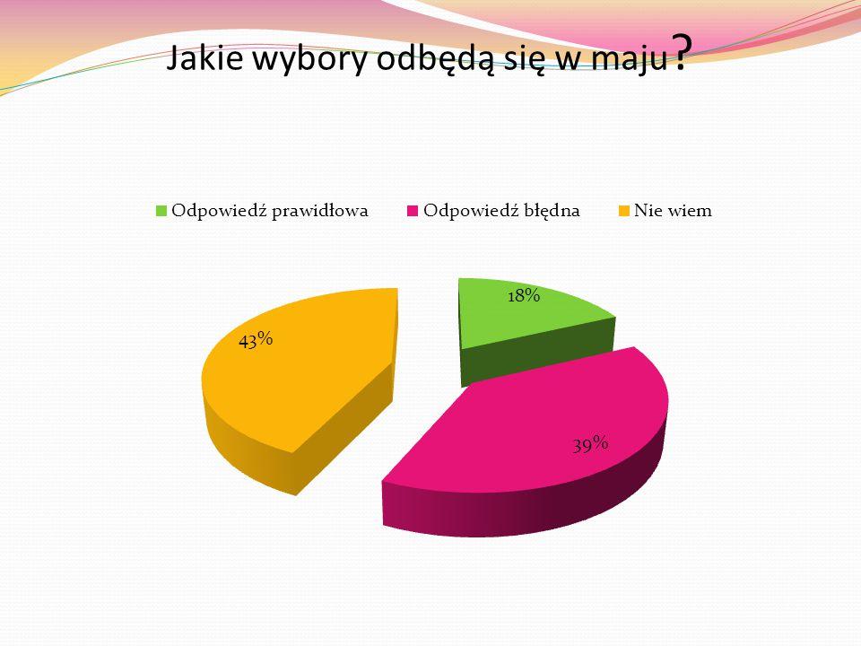 Jakie wybory odbędą się w maju ?