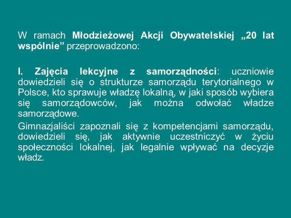 """W ramach Młodzieżowej Akcji Obywatelskiej """"20 lat wspólnie"""" przeprowadzono: I. Zajęcia lekcyjne z samorządności: uczniowie dowiedzieli się o strukturz"""