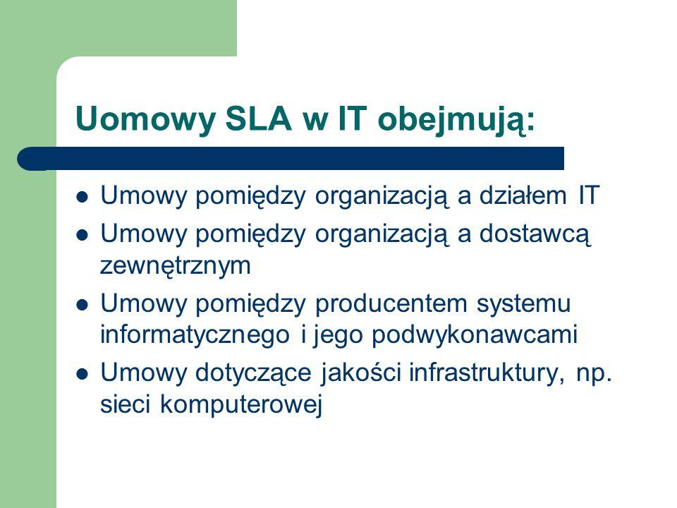 Uomowy SLA w IT obejmują: Umowy pomiędzy organizacją a działem IT Umowy pomiędzy organizacją a dostawcą zewnętrznym Umowy pomiędzy producentem systemu