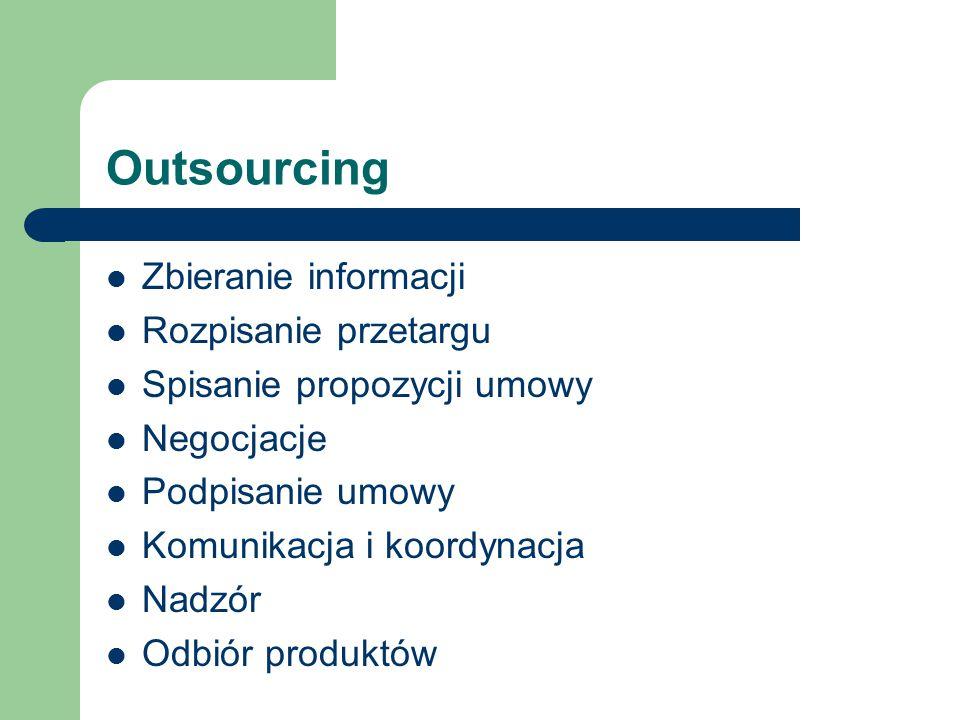 Outsourcing Zbieranie informacji Rozpisanie przetargu Spisanie propozycji umowy Negocjacje Podpisanie umowy Komunikacja i koordynacja Nadzór Odbiór pr