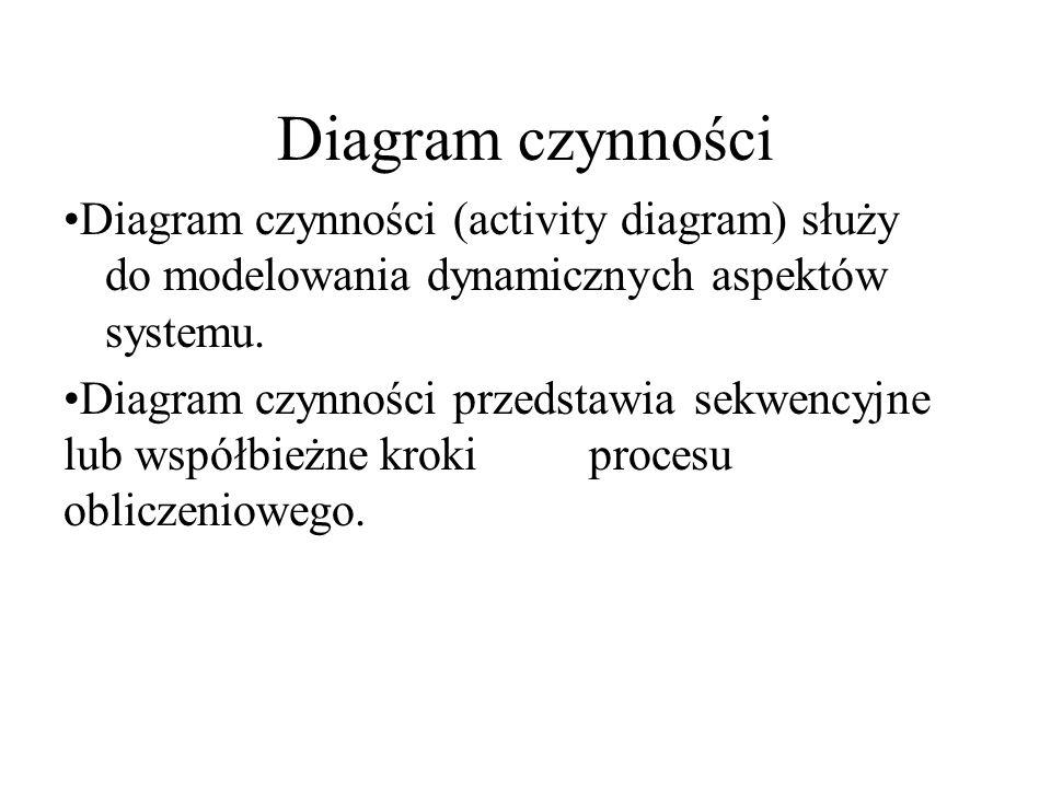 Diagram czynności Diagram czynności (activity diagram) służy do modelowania dynamicznych aspektów systemu.