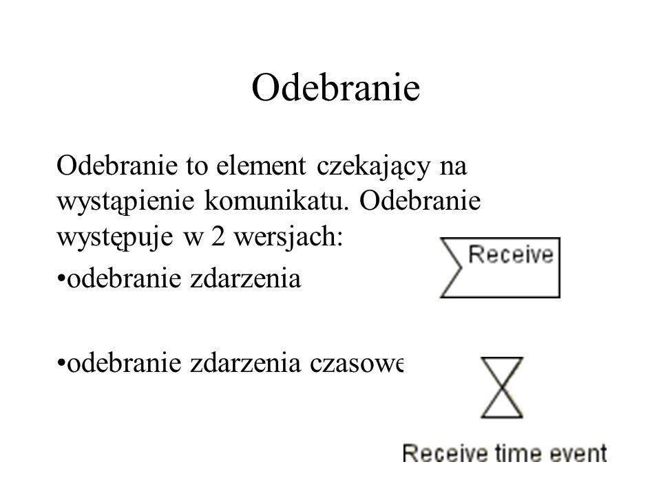 Odebranie Odebranie to element czekający na wystąpienie komunikatu.