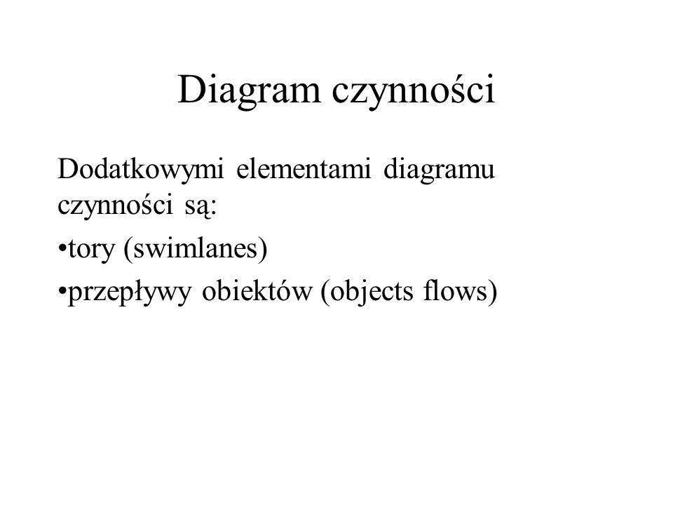 Diagram czynności Dodatkowymi elementami diagramu czynności są: tory (swimlanes) przepływy obiektów (objects flows)