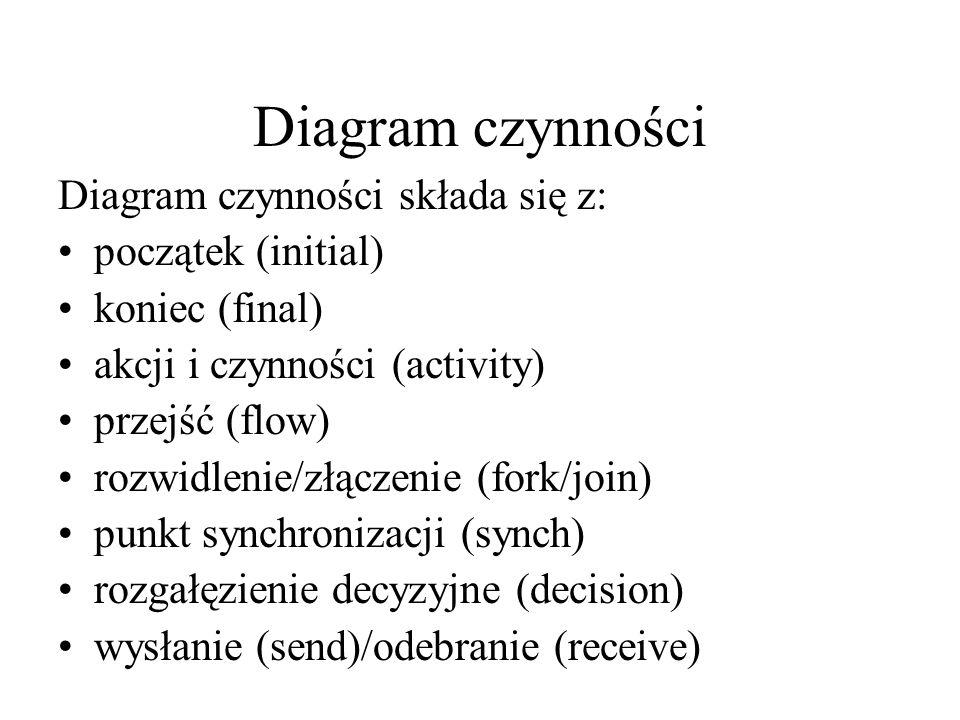 Diagram czynności Diagram czynności składa się z: początek (initial) koniec (final) akcji i czynności (activity) przejść (flow) rozwidlenie/złączenie (fork/join) punkt synchronizacji (synch) rozgałęzienie decyzyjne (decision) wysłanie (send)/odebranie (receive)