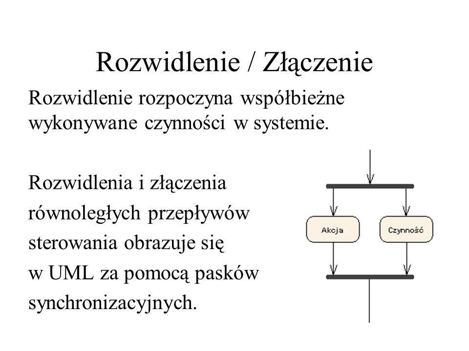 Rozwidlenie / Złączenie Rozwidlenie rozpoczyna współbieżne wykonywane czynności w systemie.