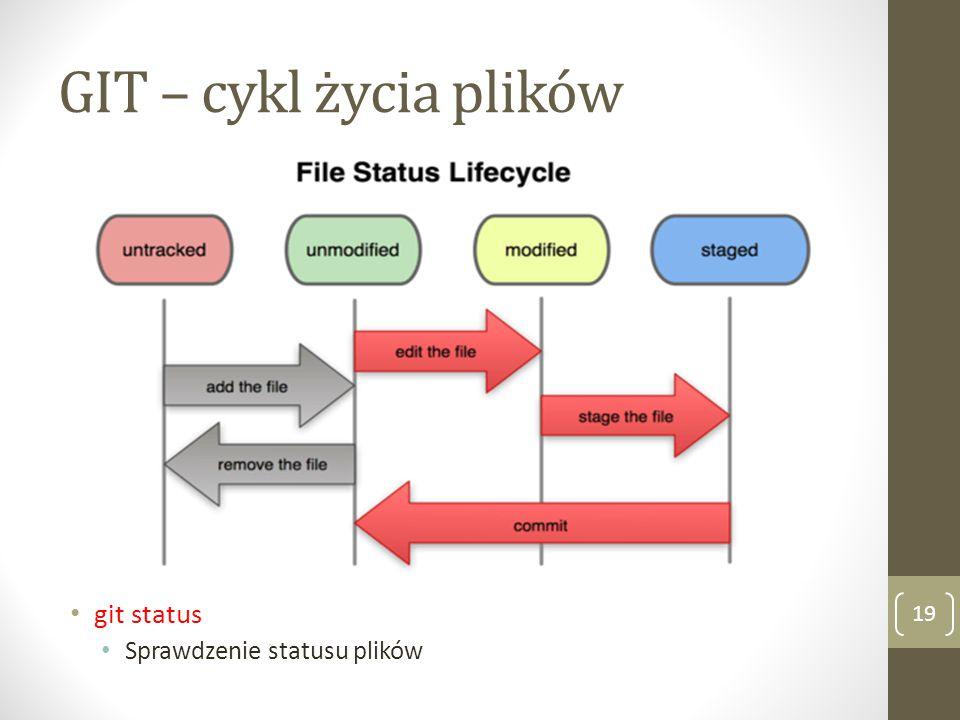 GIT – cykl życia plików 19 git status Sprawdzenie statusu plików