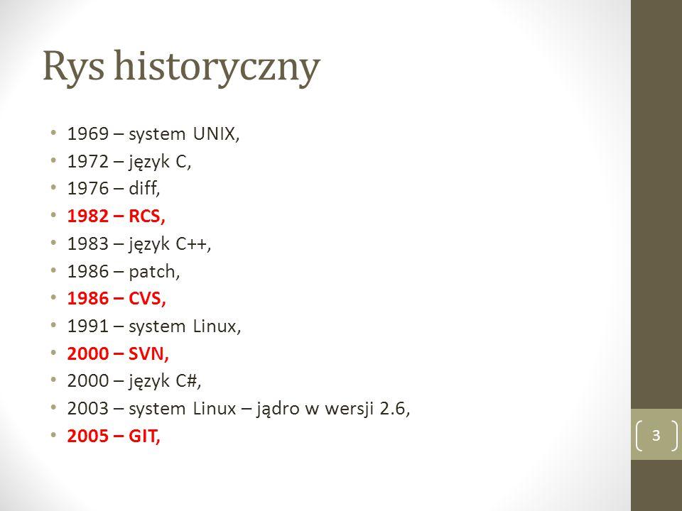 Rys historyczny 3 1969 – system UNIX, 1972 – język C, 1976 – diff, 1982 – RCS, 1983 – język C++, 1986 – patch, 1986 – CVS, 1991 – system Linux, 2000 –