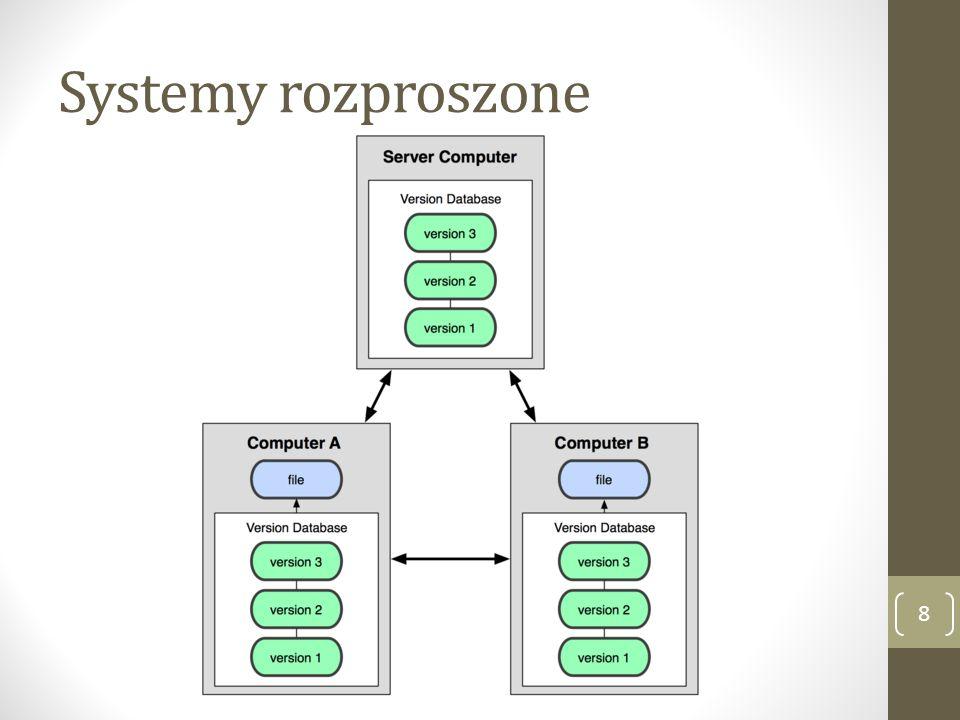 Narzędzia wspomagające 9 diff – program komputerowy działający w konsoli, wyświetlający różnice między dwoma plikami tekstowymi na poziomie poszczególnych wierszy.