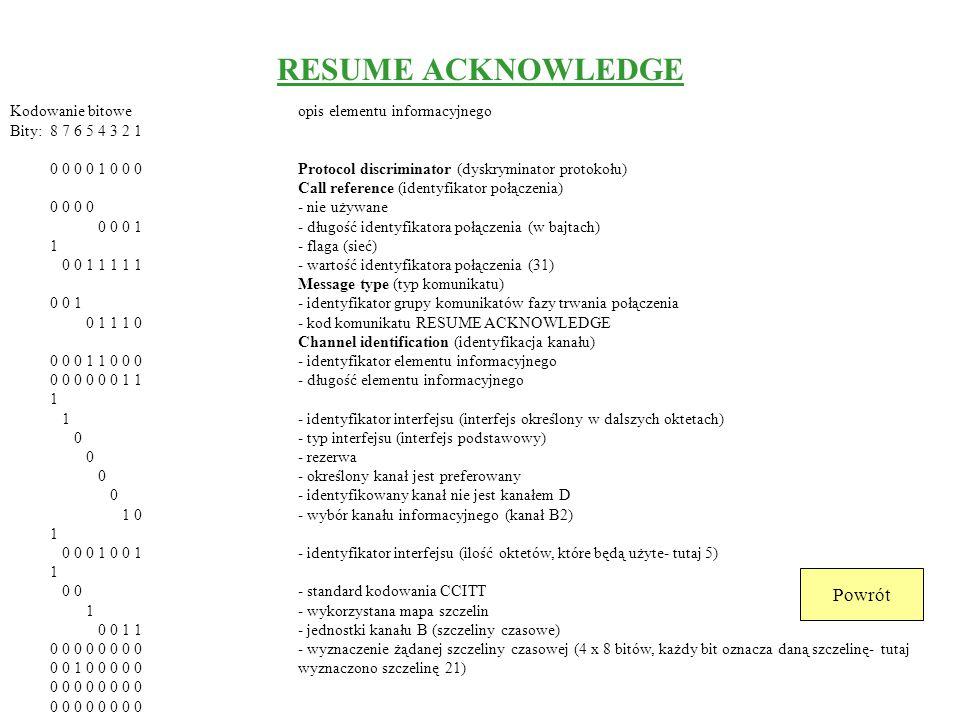RESUME Kodowanie bitoweopis elementu informacyjnego Bity: 8 7 6 5 4 3 2 1 0 0 0 0 1 0 0 0Protocol discriminator (dyskryminator protokołu) Call referen
