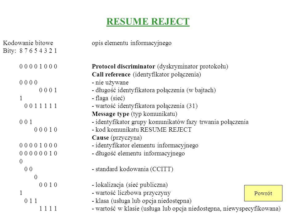 RESUME ACKNOWLEDGE Kodowanie bitoweopis elementu informacyjnego Bity: 8 7 6 5 4 3 2 1 0 0 0 0 1 0 0 0Protocol discriminator (dyskryminator protokołu)