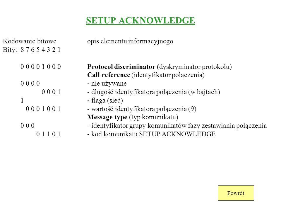 Powrót Calling party number (numer strony wywołującej) 0 1 1 0 1 1 0 0- identyfikator elementu informacyjnego 0 0 0 0 1 0 0 1- długość elementu inform