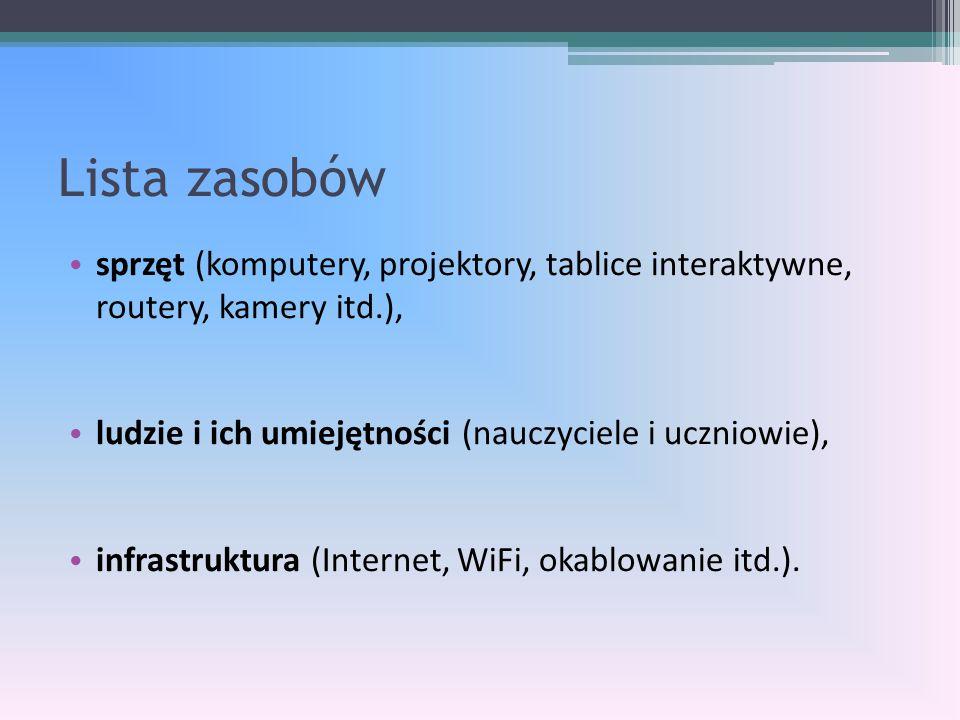 Lista zasobów sprzęt (komputery, projektory, tablice interaktywne, routery, kamery itd.), ludzie i ich umiejętności (nauczyciele i uczniowie), infrastruktura (Internet, WiFi, okablowanie itd.).