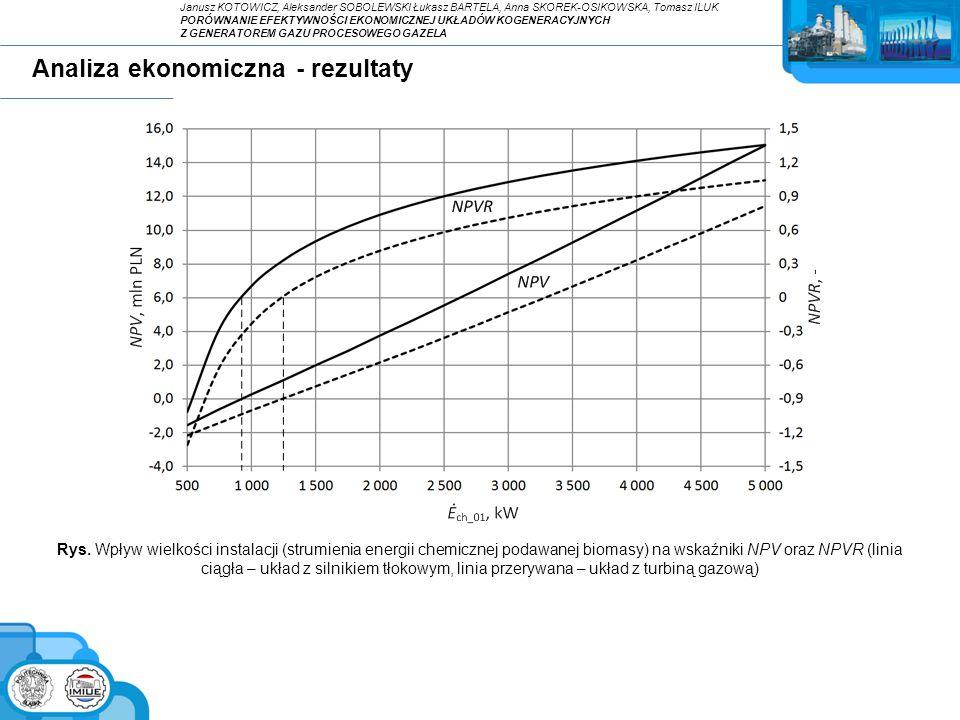 Analiza ekonomiczna - rezultaty Rys. Wpływ wielkości instalacji (strumienia energii chemicznej podawanej biomasy) na wskaźniki NPV oraz NPVR (linia ci