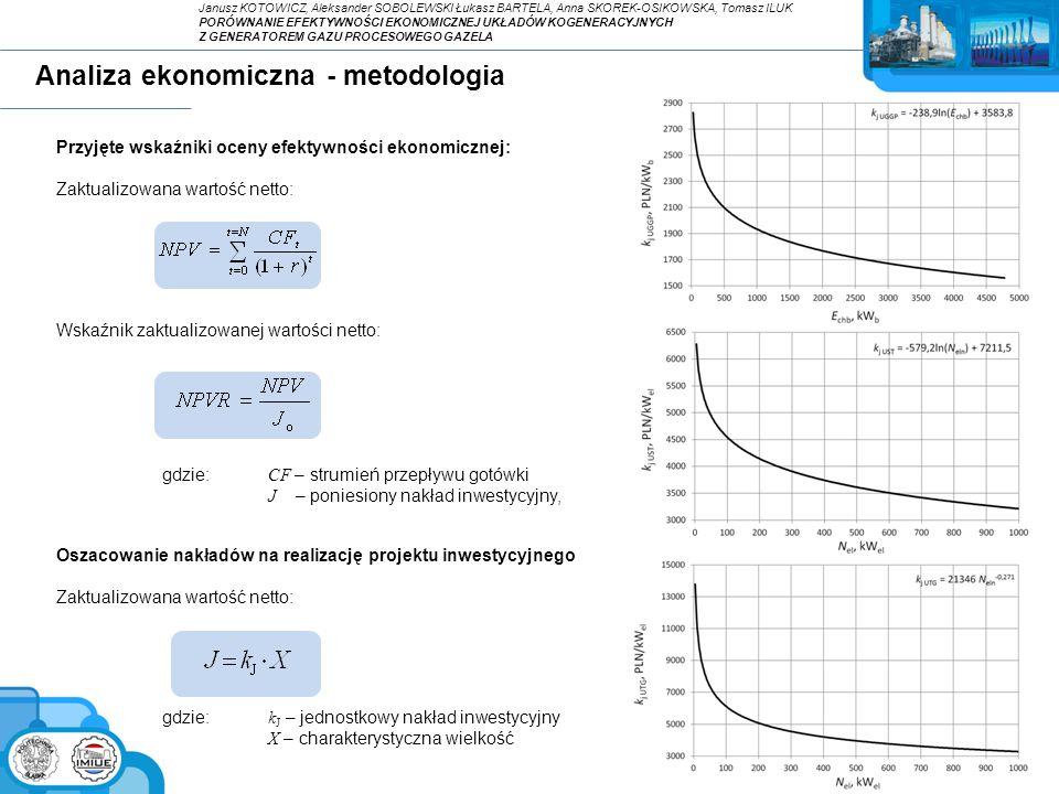 Analiza ekonomiczna - założenia Tabela.