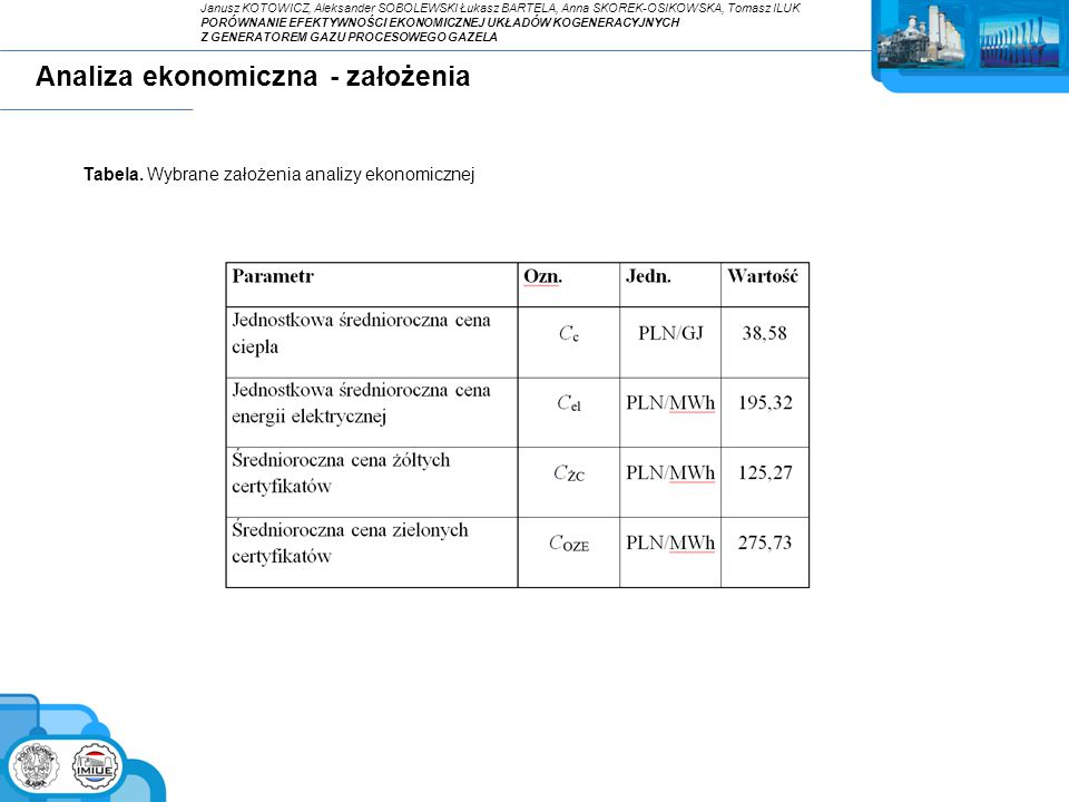 Analiza ekonomiczna - założenia Tabela. Wybrane założenia analizy ekonomicznej Janusz KOTOWICZ, Aleksander SOBOLEWSKI Łukasz BARTELA, Anna SKOREK-OSIK
