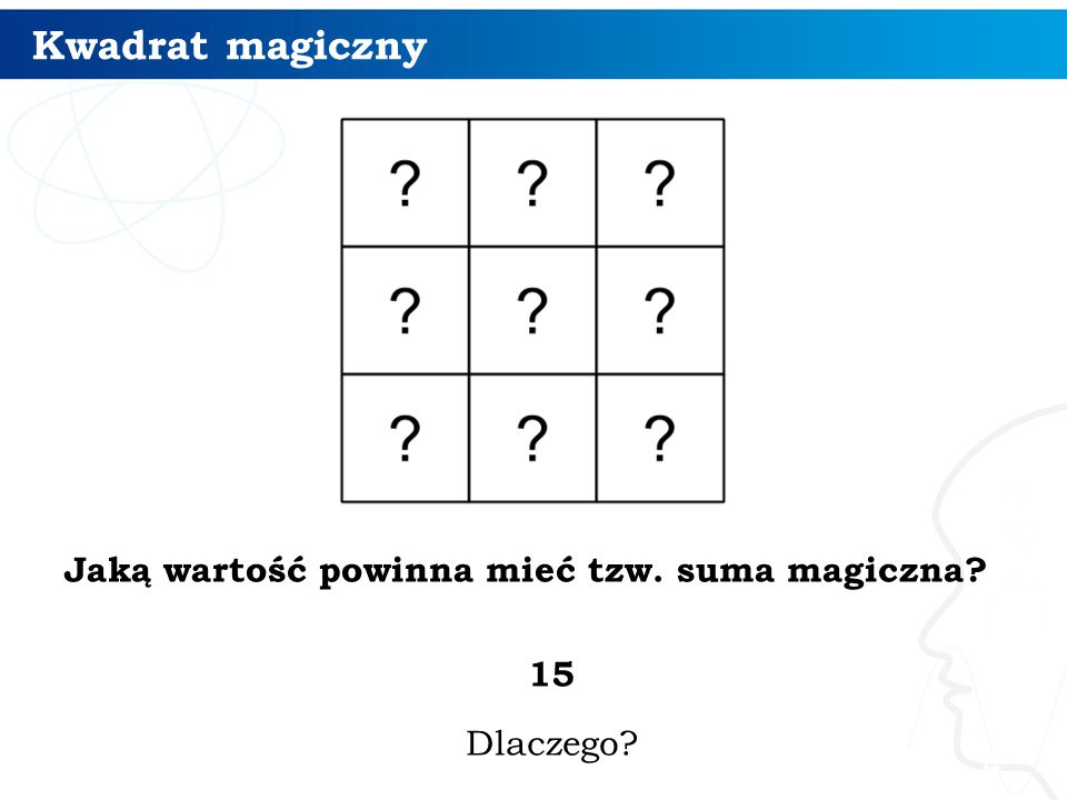 Kwadrat magiczny Jaką wartość powinna mieć tzw. suma magiczna? 4 15 Dlaczego?