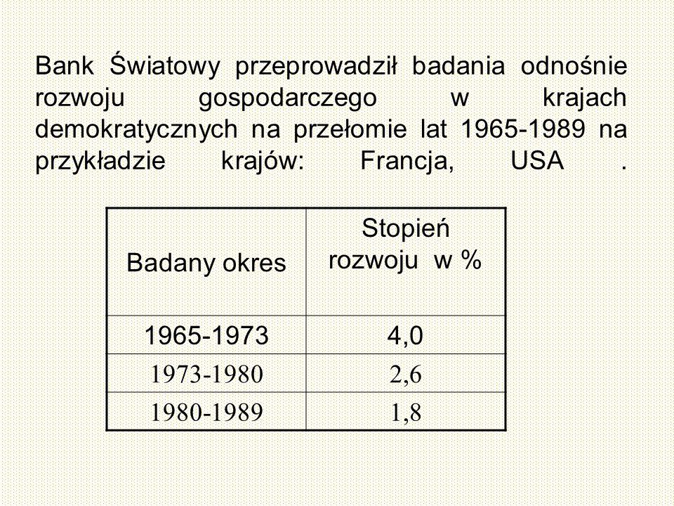 Bank Światowy przeprowadził badania odnośnie rozwoju gospodarczego w krajach demokratycznych na przełomie lat 1965-1989 na przykładzie krajów: Francja, USA.