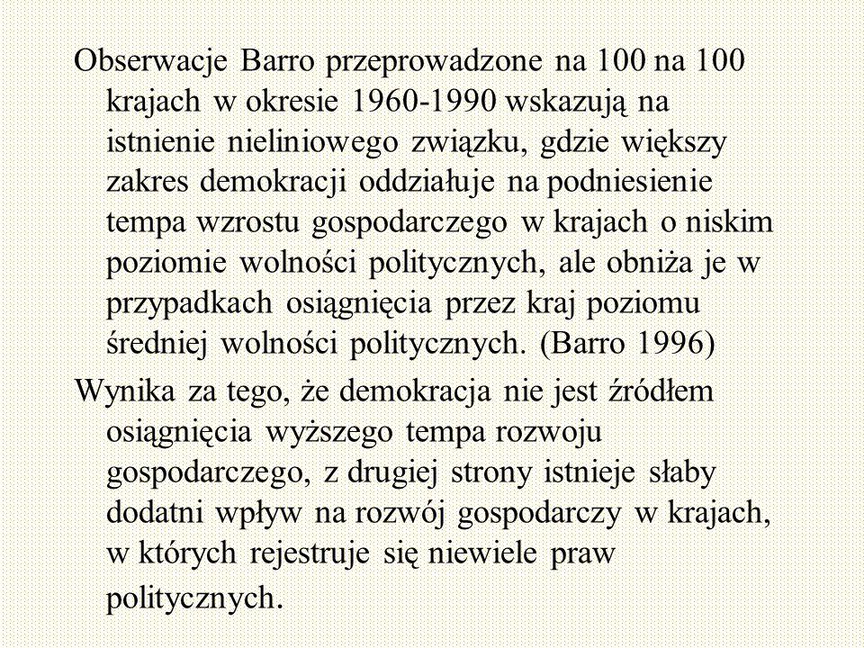 Obserwacje Barro przeprowadzone na 100 na 100 krajach w okresie 1960-1990 wskazują na istnienie nieliniowego związku, gdzie większy zakres demokracji oddziałuje na podniesienie tempa wzrostu gospodarczego w krajach o niskim poziomie wolności politycznych, ale obniża je w przypadkach osiągnięcia przez kraj poziomu średniej wolności politycznych.