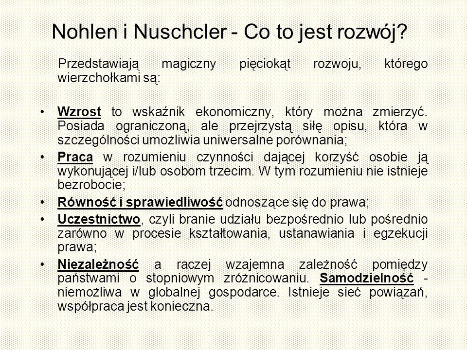Nohlen i Nuschcler - Co to jest rozwój.