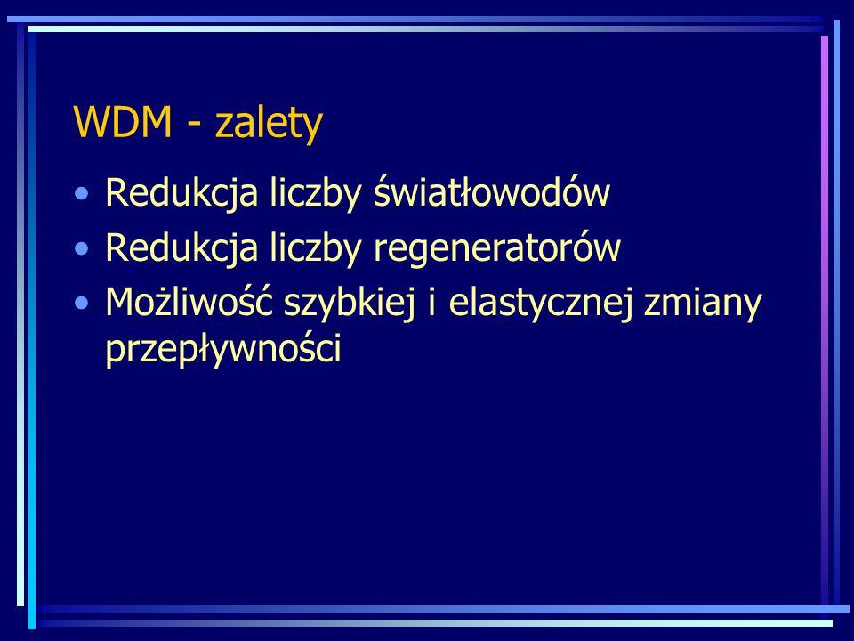 WDM - zalety Redukcja liczby światłowodów Redukcja liczby regeneratorów Możliwość szybkiej i elastycznej zmiany przepływności