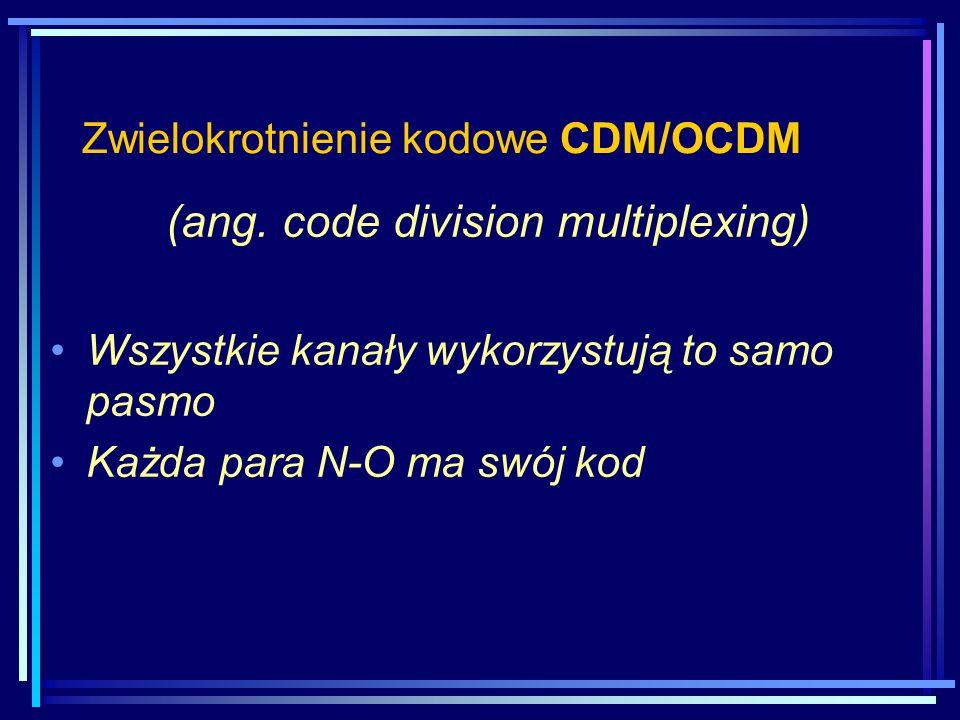 Zwielokrotnienie kodowe CDM/OCDM (ang. code division multiplexing) Wszystkie kanały wykorzystują to samo pasmo Każda para N-O ma swój kod