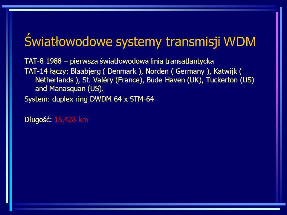 Światłowodowe systemy transmisji WDM TAT-8 1988 – pierwsza światłowodowa linia transatlantycka TAT-14 łączy: Blaabjerg ( Denmark ), Norden ( Germany )