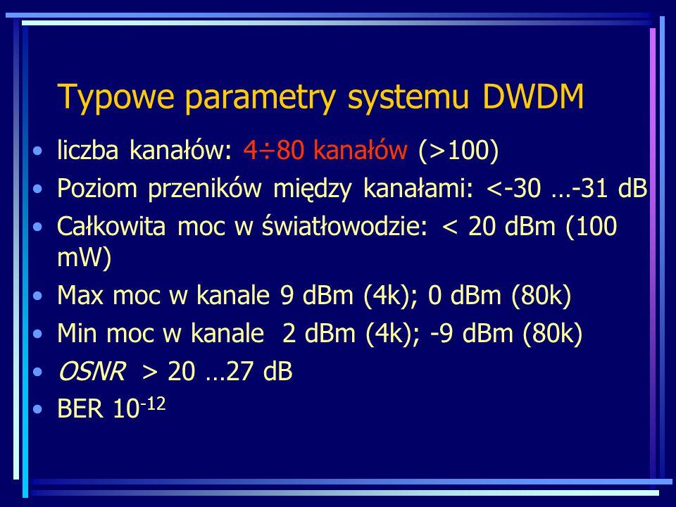 Typowe parametry systemu DWDM liczba kanałów: 4÷80 kanałów (>100) Poziom przeników między kanałami: <-30 …-31 dB Całkowita moc w światłowodzie: < 20 d