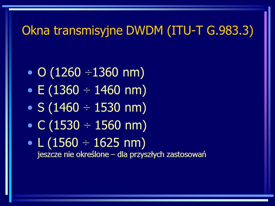 Okna transmisyjne DWDM (ITU-T G.983.3) O (1260 ÷ 1360 nm) E (1360 ÷ 1460 nm) S (1460 ÷ 1530 nm) C (1530 ÷ 1560 nm) L (1560 ÷ 1625 nm) jeszcze nie okre
