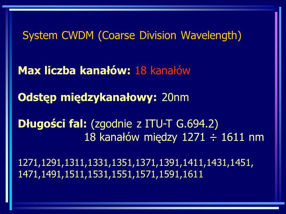 System CWDM (Coarse Division Wavelength) Max liczba kanałów: 18 kanałów Odstęp międzykanałowy: 20nm Długości fal: (zgodnie z ITU-T G.694.2) 18 kanałów