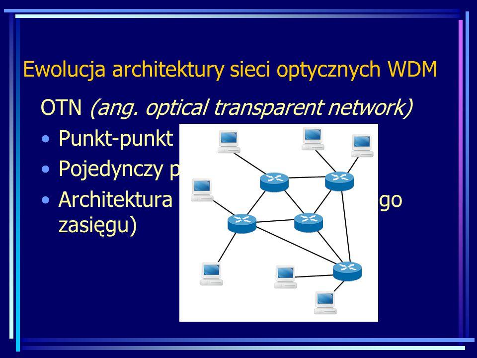 Ewolucja architektury sieci optycznych WDM OTN (ang. optical transparent network) Punkt-punkt +EDFA (> 10 Gbit/s) Pojedynczy pierścień (MAN) Architekt