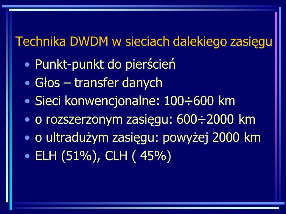 Technika DWDM w sieciach dalekiego zasięgu Punkt-punkt do pierścień Głos – transfer danych Sieci konwencjonalne: 100÷600 km o rozszerzonym zasięgu: 60