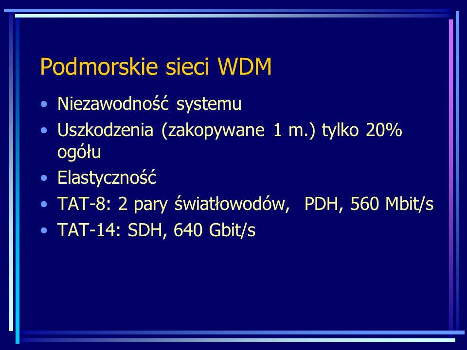 Podmorskie sieci WDM Niezawodność systemu Uszkodzenia (zakopywane 1 m.) tylko 20% ogółu Elastyczność TAT-8: 2 pary światłowodów, PDH, 560 Mbit/s TAT-1