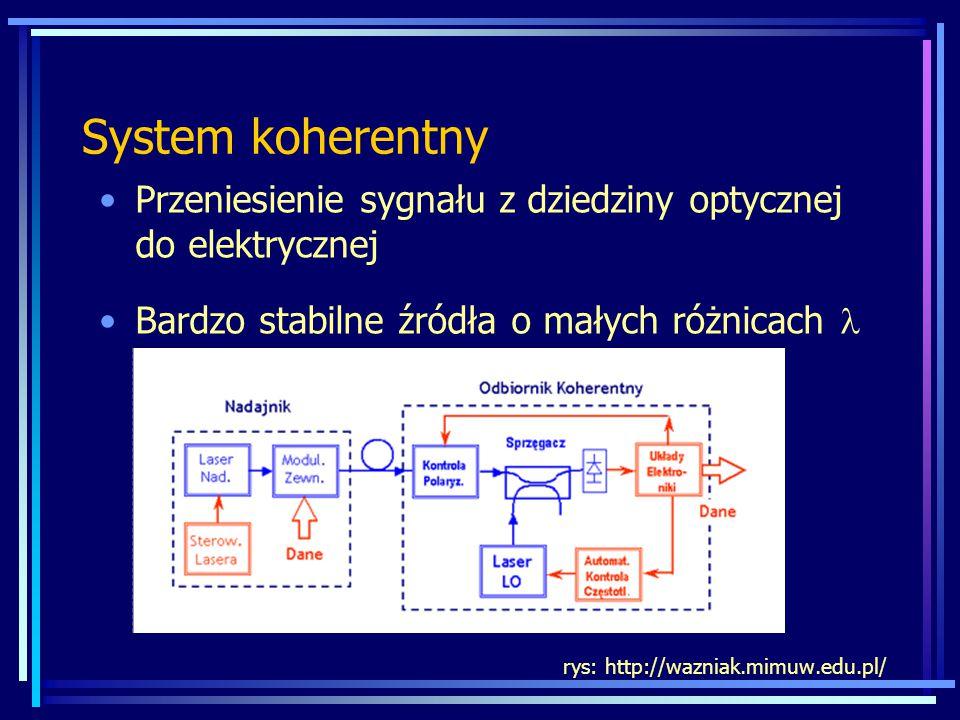 System CWDM (Coarse Division Wavelength) Max liczba kanałów: 18 kanałów Odstęp międzykanałowy: 20nm Długości fal: (zgodnie z ITU-T G.694.2) 18 kanałów między 1271 ÷ 1611 nm 1271,1291,1311,1331,1351,1371,1391,1411,1431,1451, 1471,1491,1511,1531,1551,1571,1591,1611
