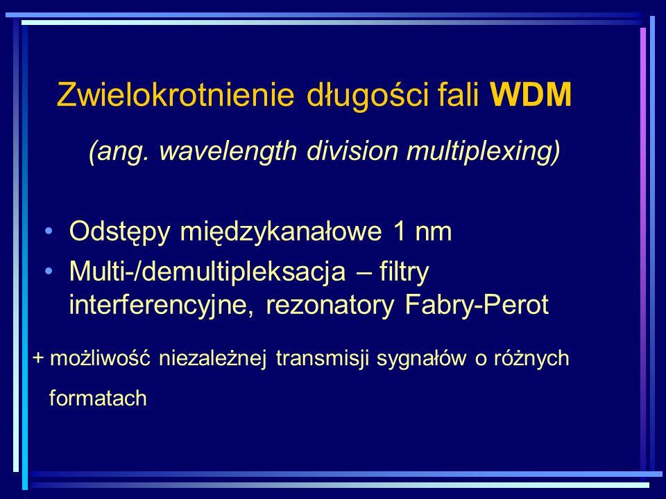 Zwielokrotnienie długości fali WDM (ang. wavelength division multiplexing) Odstępy międzykanałowe 1 nm Multi-/demultipleksacja – filtry interferencyjn