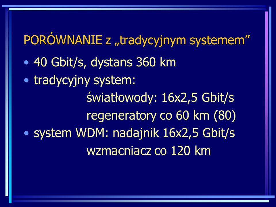 """PORÓWNANIE z """"tradycyjnym systemem"""" 40 Gbit/s, dystans 360 km tradycyjny system: światłowody: 16x2,5 Gbit/s regeneratory co 60 km (80) system WDM: nad"""