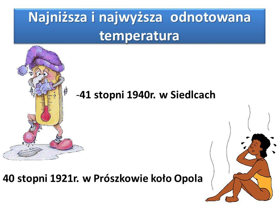 Najniższa i najwyższa odnotowana temperatura -41 stopni 1940r. w Siedlcach 40 stopni 1921r. w Prószkowie koło Opola