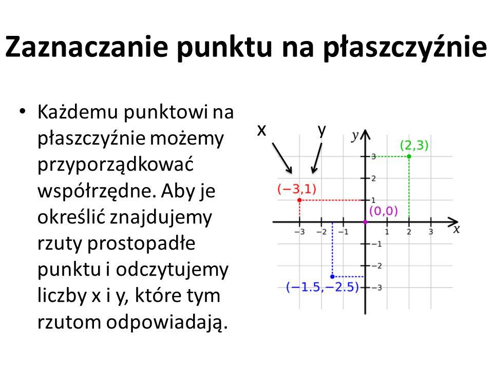 Zaznaczanie punktu na płaszczyźnie Każdemu punktowi na płaszczyźnie możemy przyporządkować współrzędne.