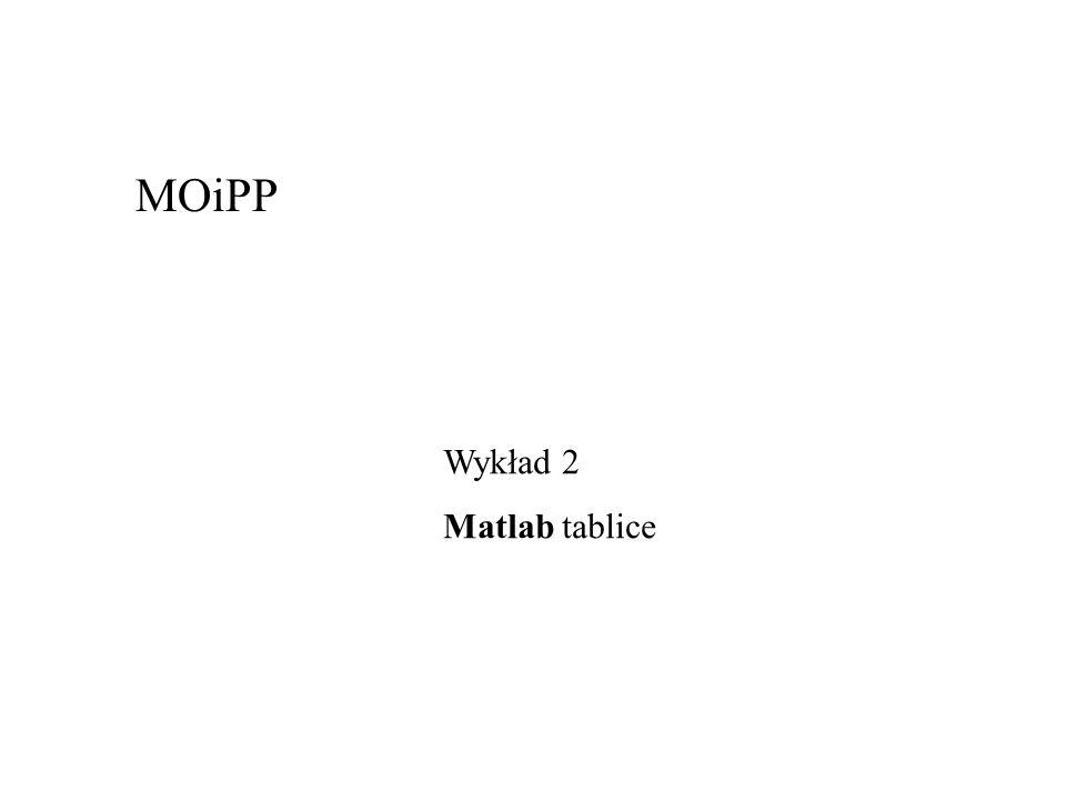 Wykład 2 Matlab tablice MOiPP