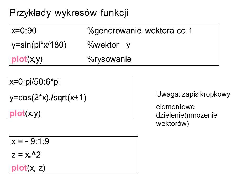 Wykres funkcji podanej jako parametr tekstowy jedna krzywa: fplot( sin(x*x)/x ,[0 4*pi]) punkt dzielenia przez 0 nie jest rysowany - ostrzeżenie dwie krzywe: fplot( [sin(x*x)/x cos(x)] ,[0.01 4*pi]) Uwaga: nie musi być użyte x jako argument funkcji w jej opisie 2 sposób: Funkcja fplot
