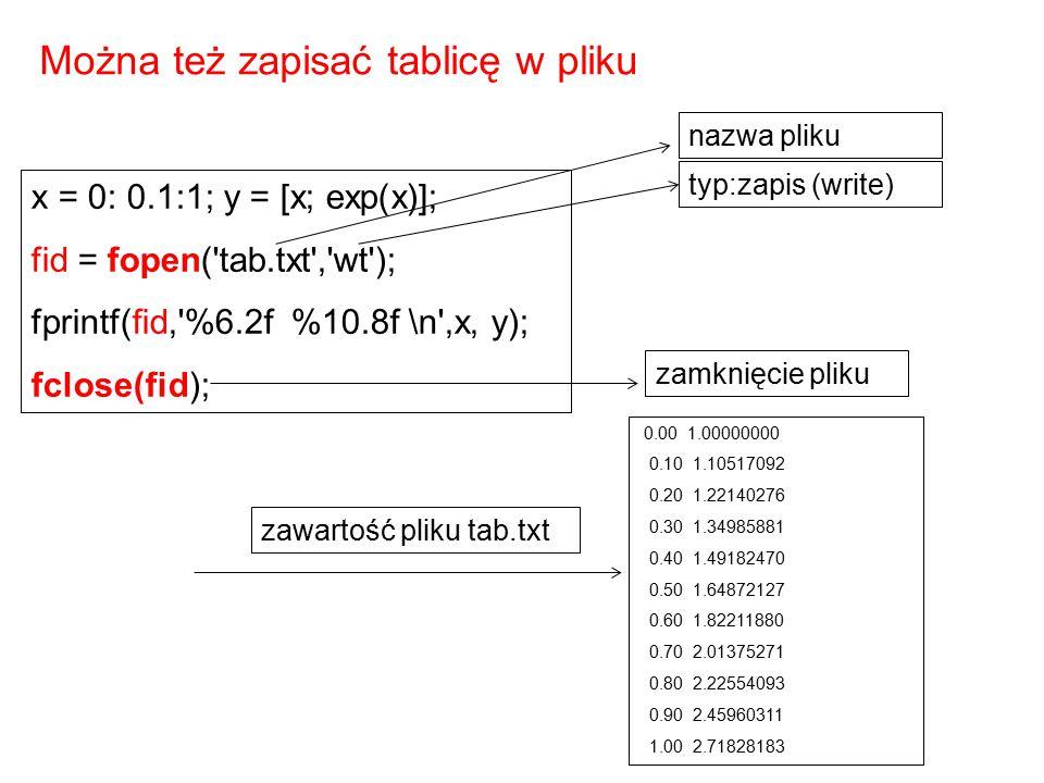 clear c = [8 6 4 2;4 -1 4 5] save ( mydata.dat , c , -ASCII ) clear load ( mydata.dat ) disp( Dane z pliku: ); mydata Zapis elementów tablicy do pliku ASCII i odczyt z pliku a=rand(3) b=6 save ( plik.mat , a , b ) clear a clear b load ( plik.mat ) disp(a) disp(b) Zapis danych do pliku typu mat i odczyt z pliku