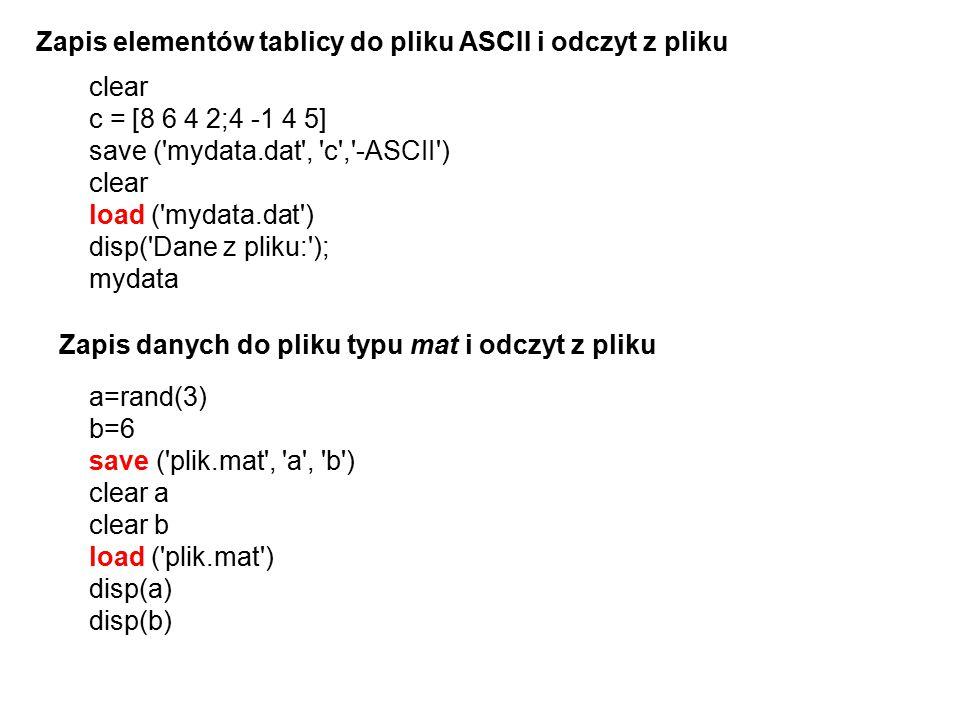 clear c = [8 6 4 2;4 -1 4 5] save ('mydata.dat', 'c','-ASCII') clear load ('mydata.dat') disp('Dane z pliku:'); mydata Zapis elementów tablicy do plik