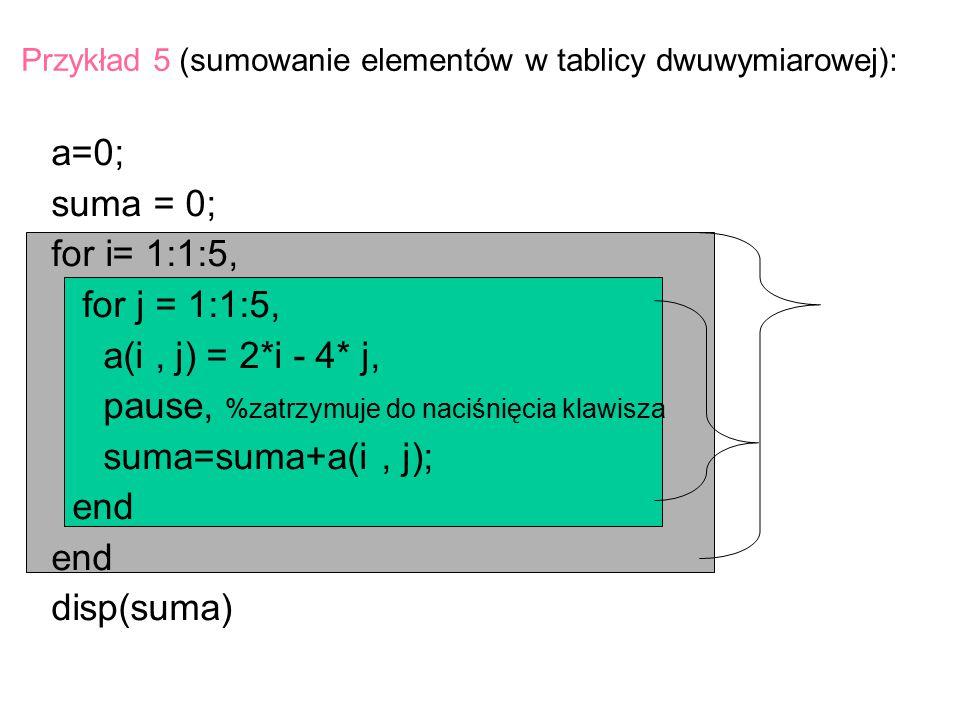 a=0; suma = 0; for i= 1:1:5, for j = 1:1:5, a(i, j) = 2*i - 4* j, pause, %zatrzymuje do naciśnięcia klawisza suma=suma+a(i, j); end disp(suma) Przykła
