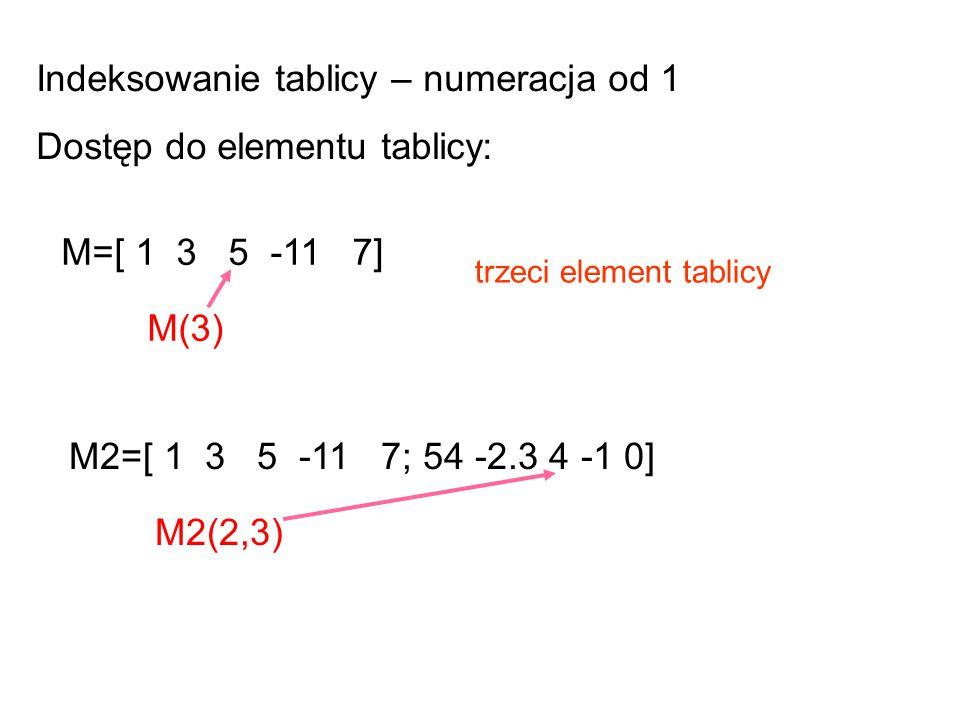 rand() rand(5) – generuje tablicę kwadratową 5x5 rand(5,4) – generuje tablicę 5x4 det(tablica) oblicza wyznacznik macierzy kwadratowej max(tablica) min(tablica) wyznaczają wierszową tablicę ekstremów każdej kolumny max(max(tablica)) wyznacza maksymalny element w tablicy sum(tablica) wyznacza sumę elementów w kolumnach tablicy sum(sum(tablica)) wyznacza sumę elementów w kolumnach tablicy i inne np.