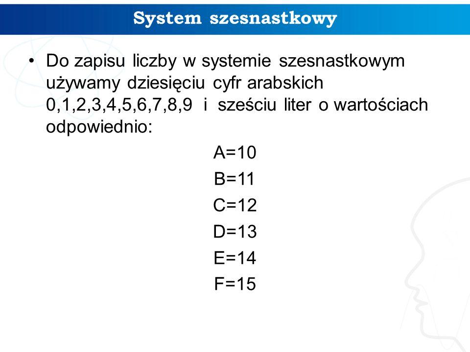 System szesnastkowy Do zapisu liczby w systemie szesnastkowym używamy dziesięciu cyfr arabskich 0,1,2,3,4,5,6,7,8,9 i sześciu liter o wartościach odpo