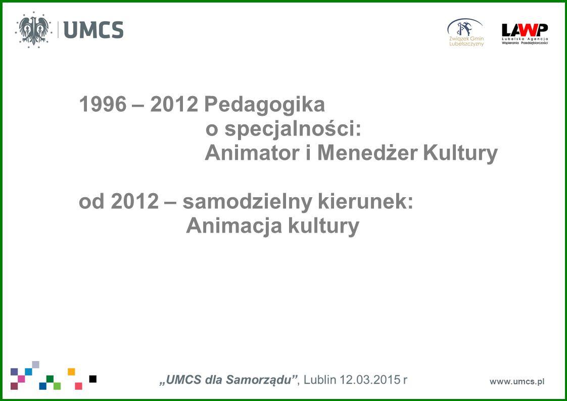 1996 – 2012 Pedagogika o specjalności: Animator i Menedżer Kultury od 2012 – samodzielny kierunek: Animacja kultury