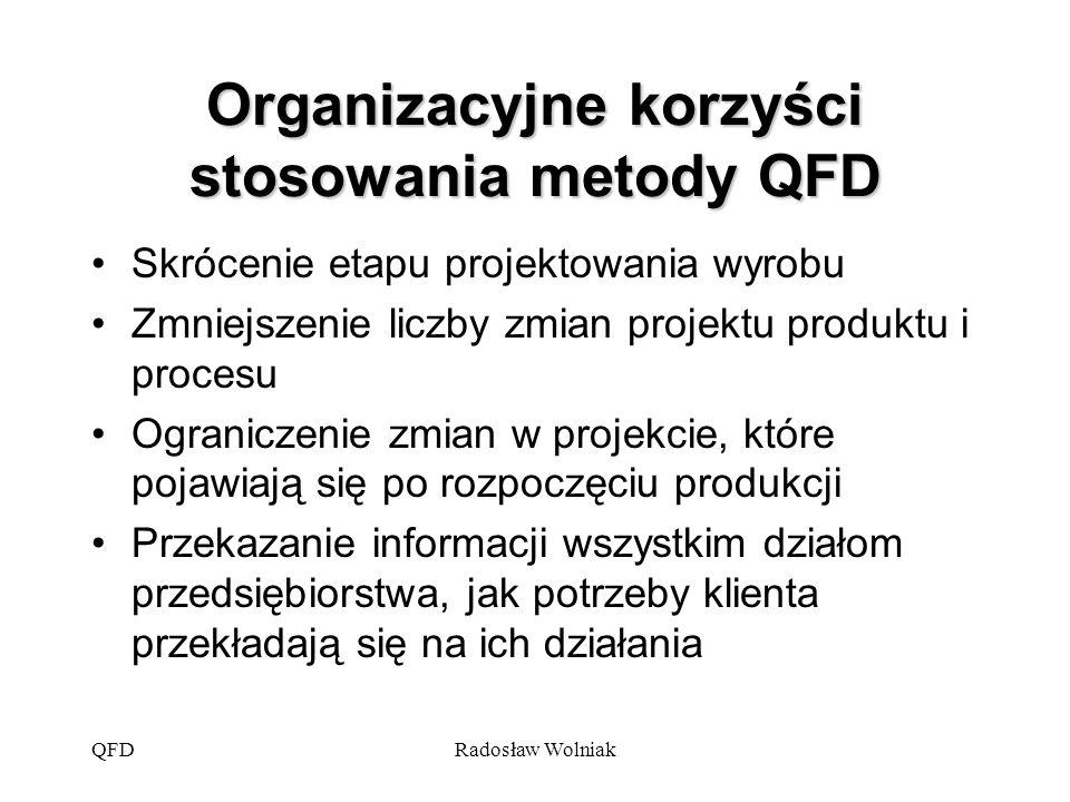QFDRadosław Wolniak Organizacyjne korzyści stosowania metody QFD Skrócenie etapu projektowania wyrobu Zmniejszenie liczby zmian projektu produktu i pr