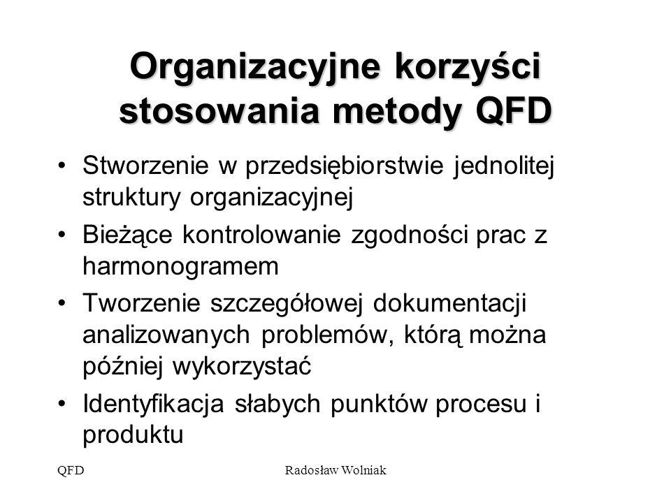 QFDRadosław Wolniak Organizacyjne korzyści stosowania metody QFD Stworzenie w przedsiębiorstwie jednolitej struktury organizacyjnej Bieżące kontrolowa