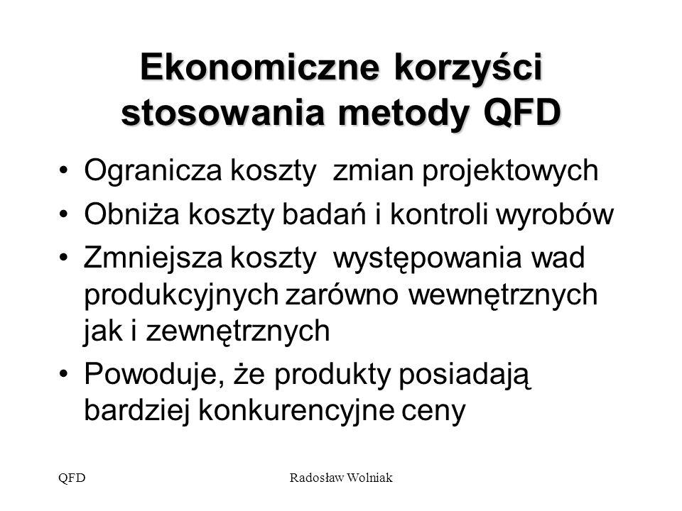 QFDRadosław Wolniak Ekonomiczne korzyści stosowania metody QFD Ogranicza koszty zmian projektowych Obniża koszty badań i kontroli wyrobów Zmniejsza ko