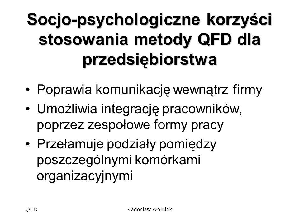 QFDRadosław Wolniak Socjo-psychologiczne korzyści stosowania metody QFD dla przedsiębiorstwa Poprawia komunikację wewnątrz firmy Umożliwia integrację