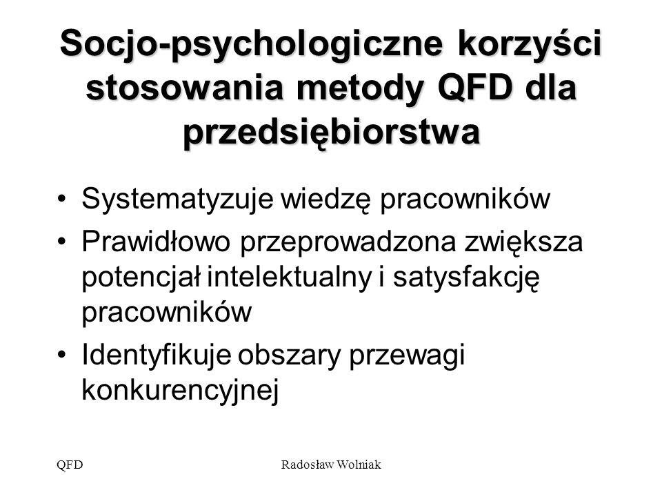 QFDRadosław Wolniak Socjo-psychologiczne korzyści stosowania metody QFD dla przedsiębiorstwa Systematyzuje wiedzę pracowników Prawidłowo przeprowadzon